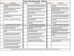 Bakery food calculation inventory template