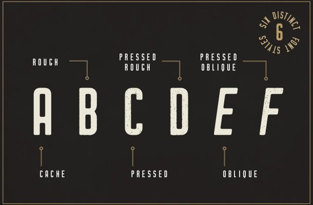 Cache Font Family