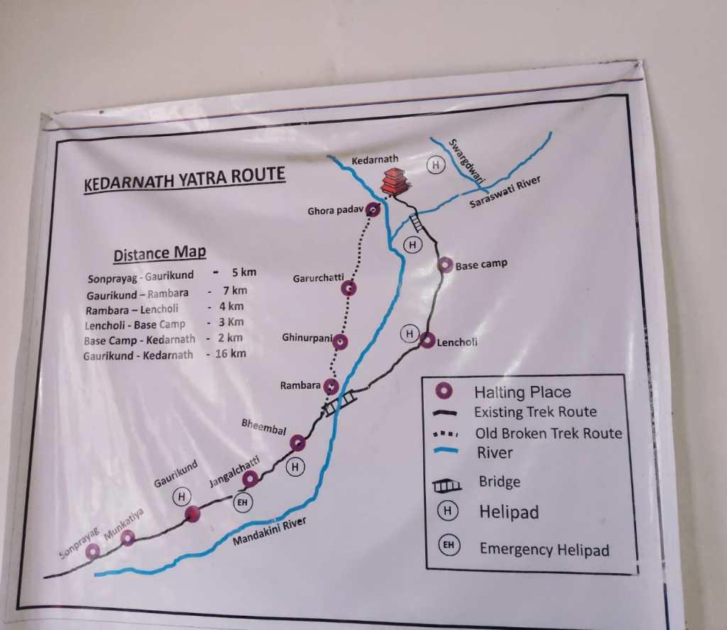 Kedarnath Trek Route