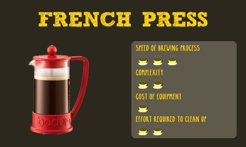 French Press Features