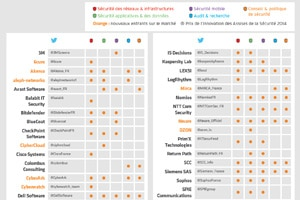 Infographie-Cybersecurite-50ACTEURS-article