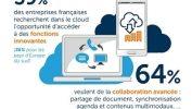Infographie – Cloud & UCaaS, ce que pensent les entreprises d'Europe du sud