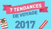 Infographie – 7 tendances de voyage en 2017