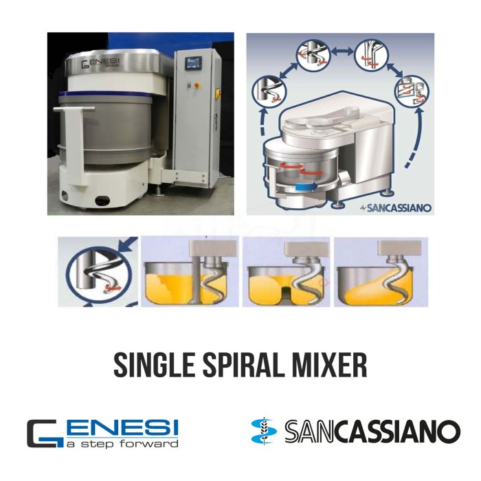 SANCASSIANO-Single-Spiral-Mixer-GENESI