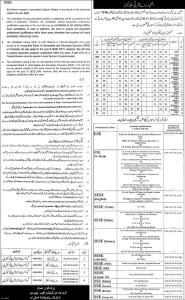 educators jobs in district liyah