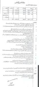 khushab jobs in courts