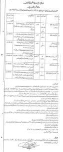 stenographer jobs in khushab