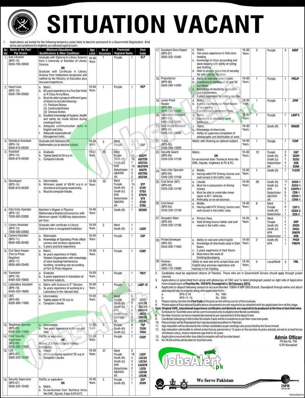 Various Jobs in ISPR
