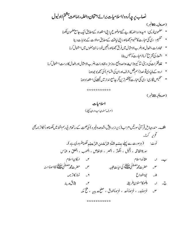 Cadet College Hassan Abdal 8th Class O Level Admission Entry Test Syllabus