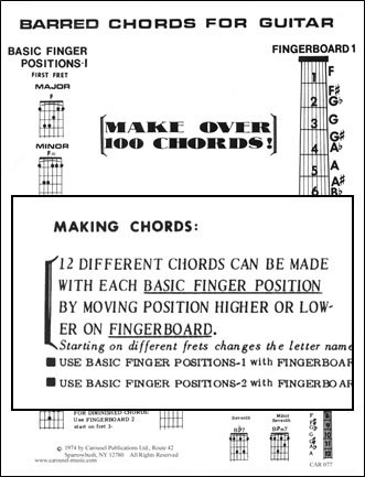 barred chords for guitar