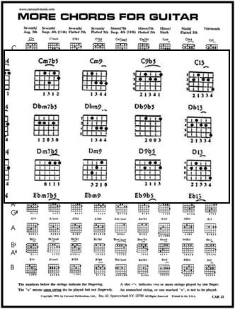 more chords for guitar