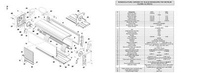 Kit Motorisation Packs Moteur Somfy Remplacement Bubendorff