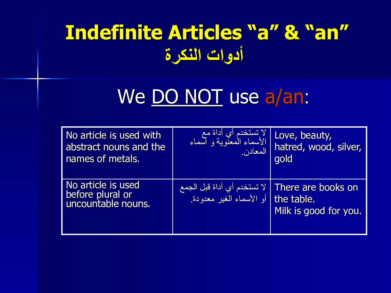 Definite Amp Indefinite Articles