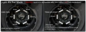 Trailer wiring basics for towing