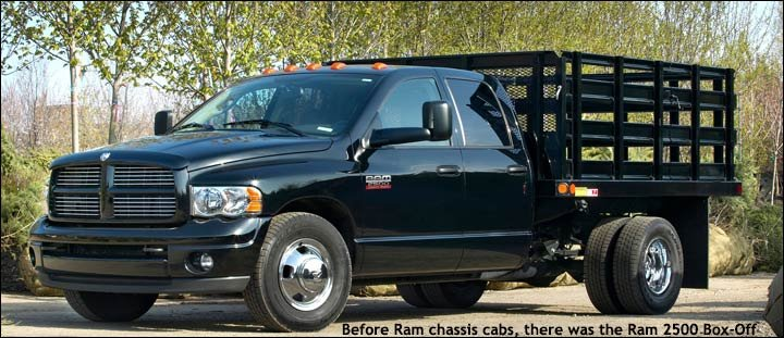 How Much For New Dodge Ram Transmission Autos Post