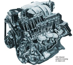 ChryslerDodge 38 liter V6 engines: Imperial to minivan