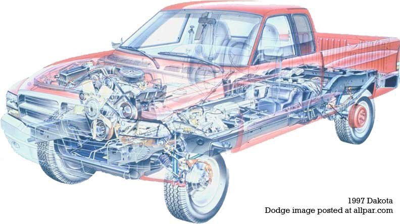 2003 Dodge Durango Radiator Diagram