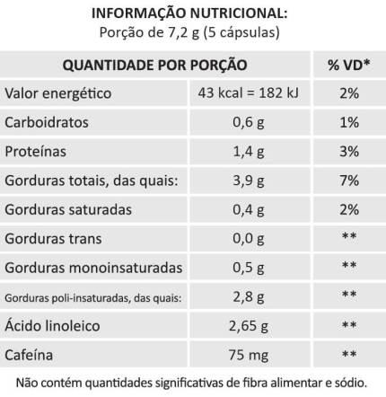 óleo de cártamo com guaraná tabela nutricional