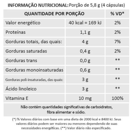 óleo de cártamo com vitamina E