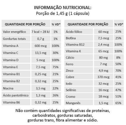 Tabela Nutricional Polivitamínico AllPremium