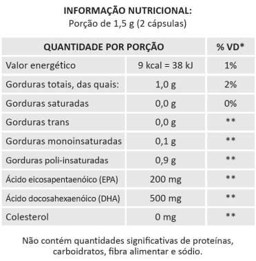 tabela nutricional Ômega 3 DHA50 AllPremium