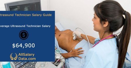 Ultrasound Technician Salary Guide