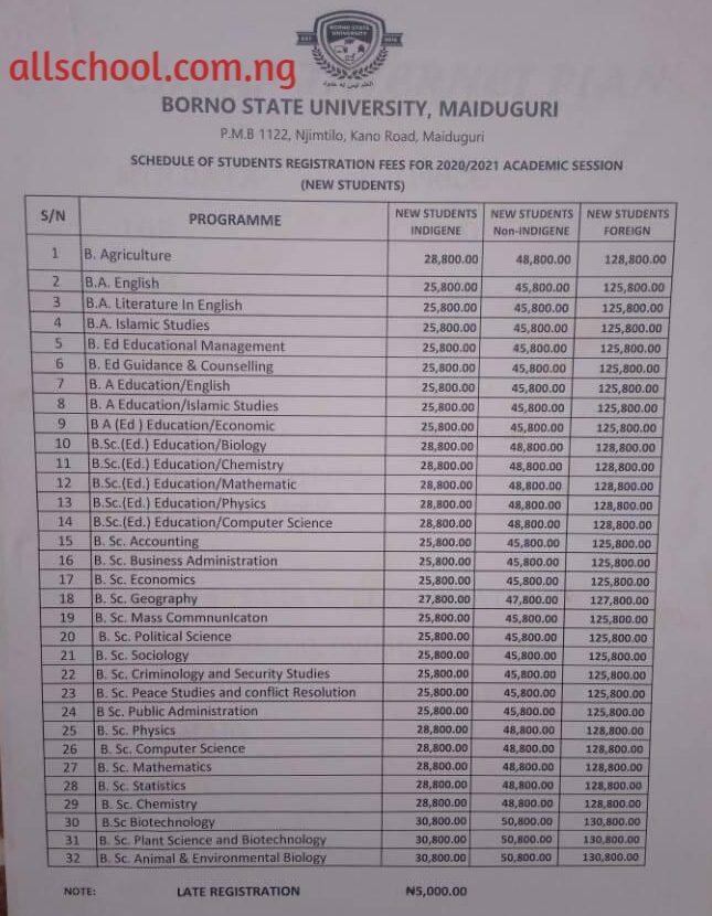 bosu school fees schedule