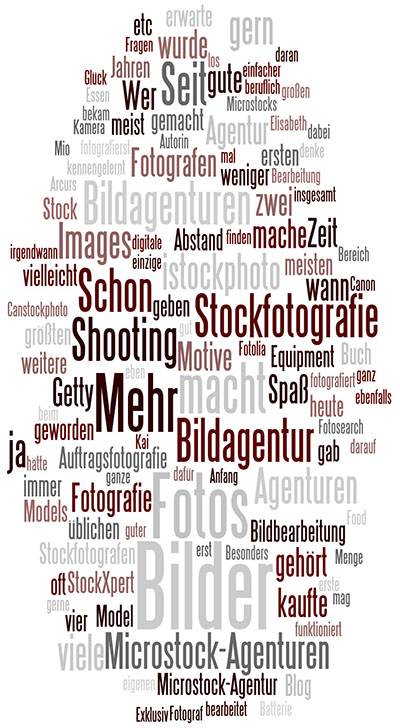 wordle-wolke-blog-02