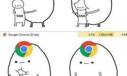why-chrome-eats-too-much-ram