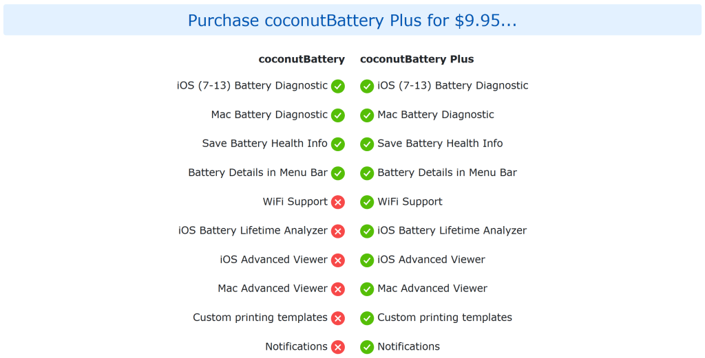 iphone diagnostic tool download Coconut battery plus