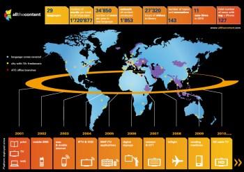 ATC-worldmap