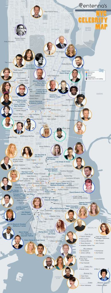where celebrities live nyc allthestufficareabout