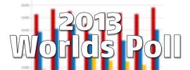 2013WorldsPoll