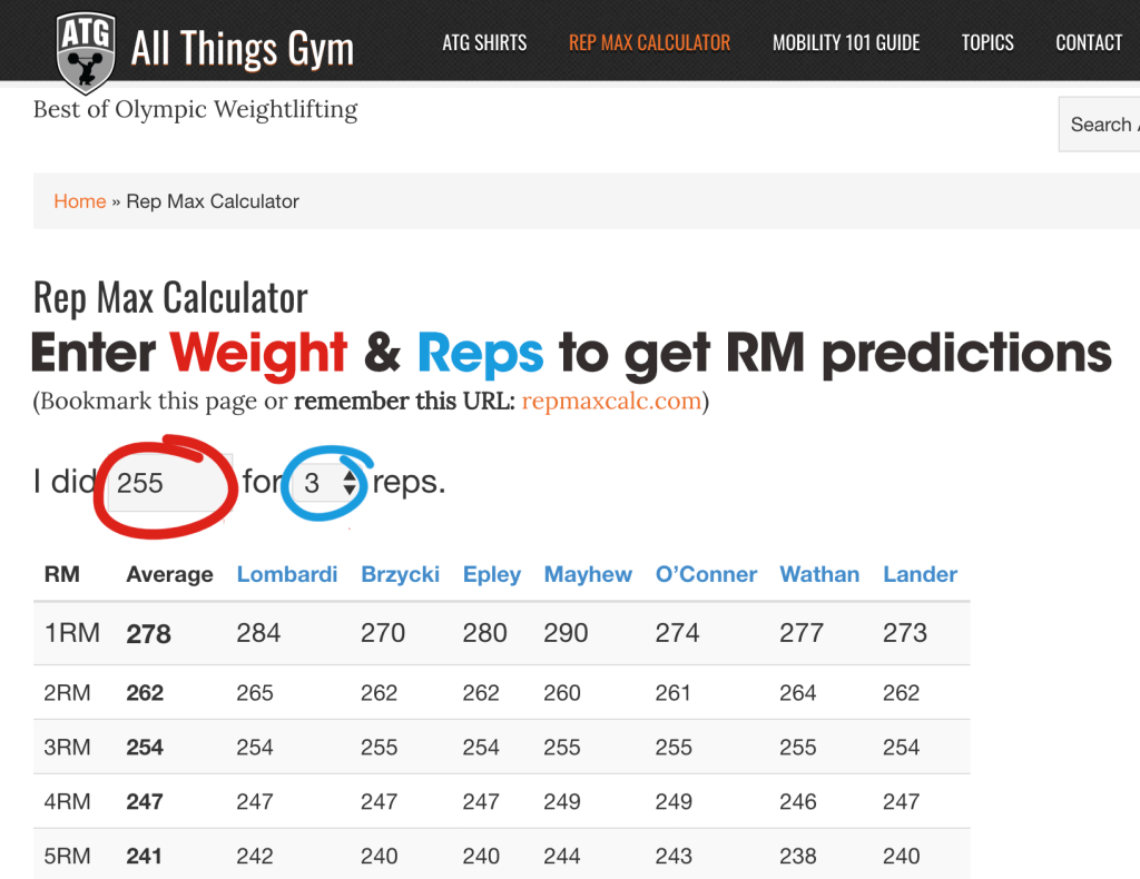 ATG Rep Max Calculator - All Things Gym