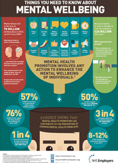 Mental-wellbeing-infographic