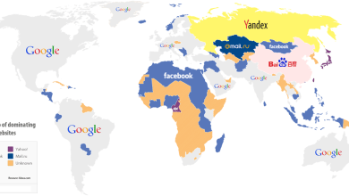 Photo of Top Ten Most Popular Websites in the World
