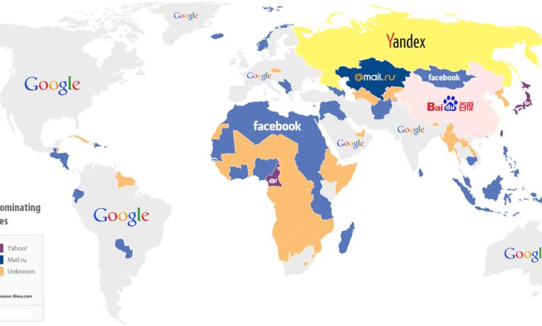 Top Ten Most Popular Websites in the World