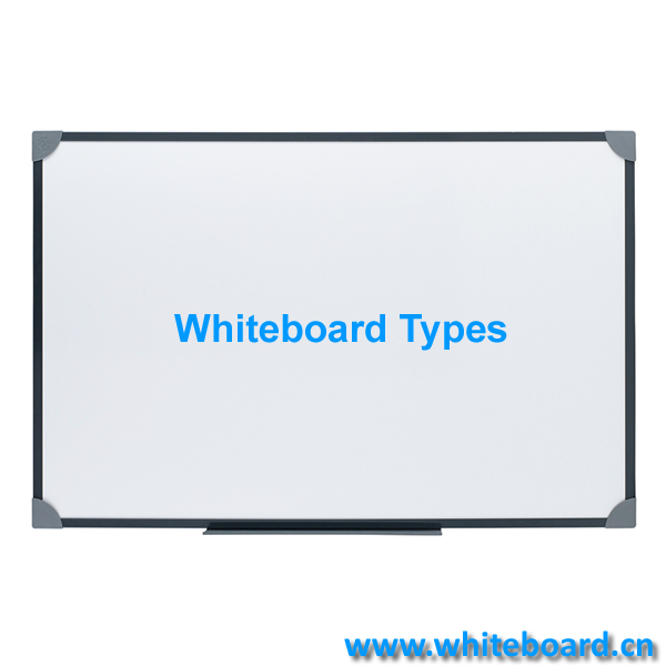 Whiteboard Types