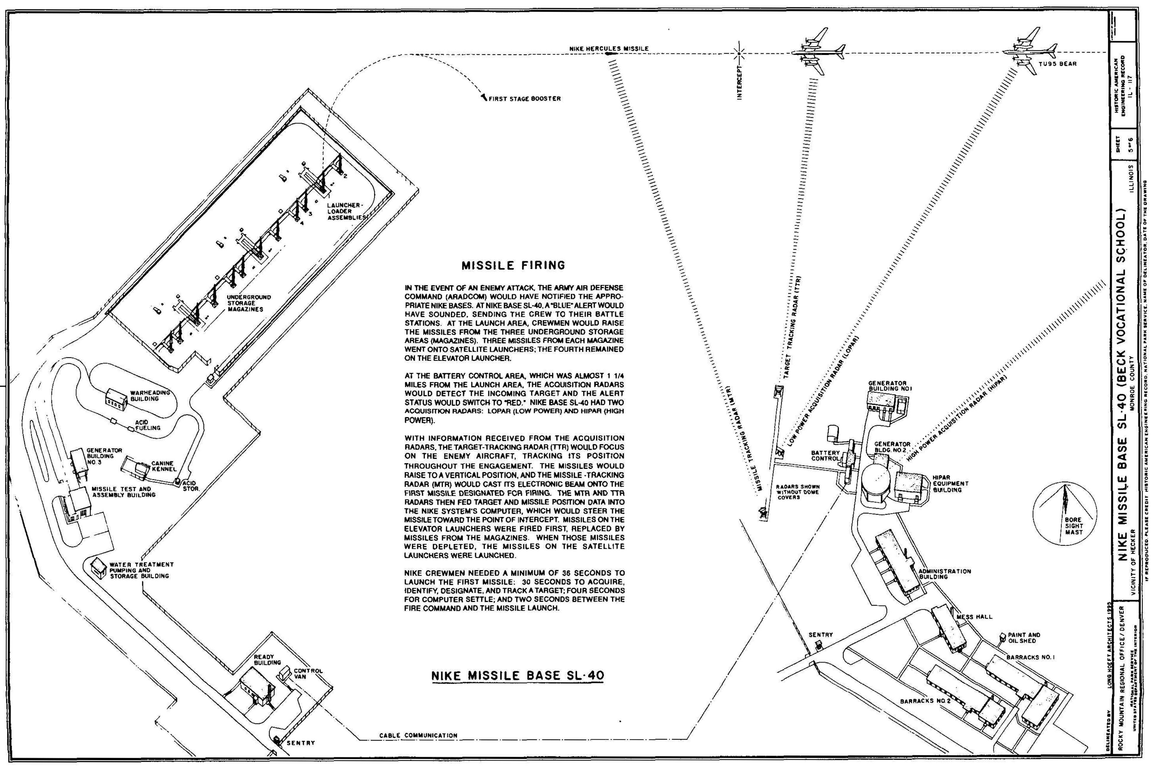 Last Line Of Defense Nike Missile Sites In Illinois