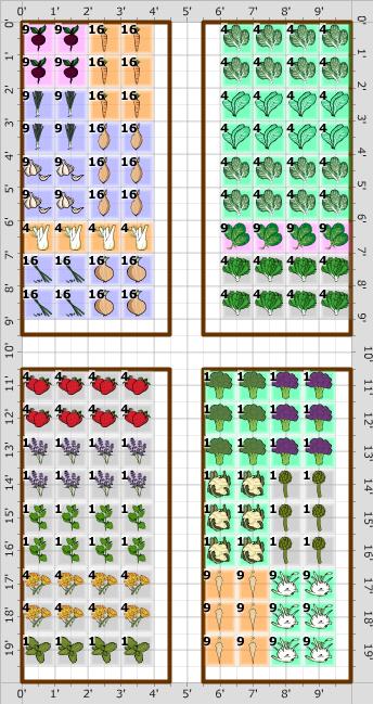 Garden Plans Square Foot Garden The Old Farmers Almanac