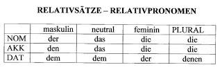resized_RELATİV