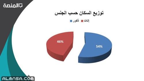 نسبة الذكور والاناث في السعودية 2021