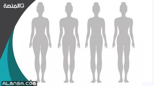 كيف تختارين ملابسك حسب شكل جسمك