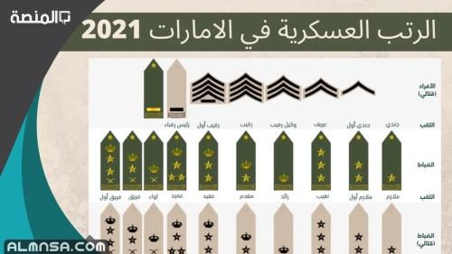 الرتب العسكرية في الامارات بالترتيب ورواتبهم 2021