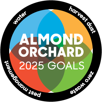 Almond Orchard 2025 Goals.jpg