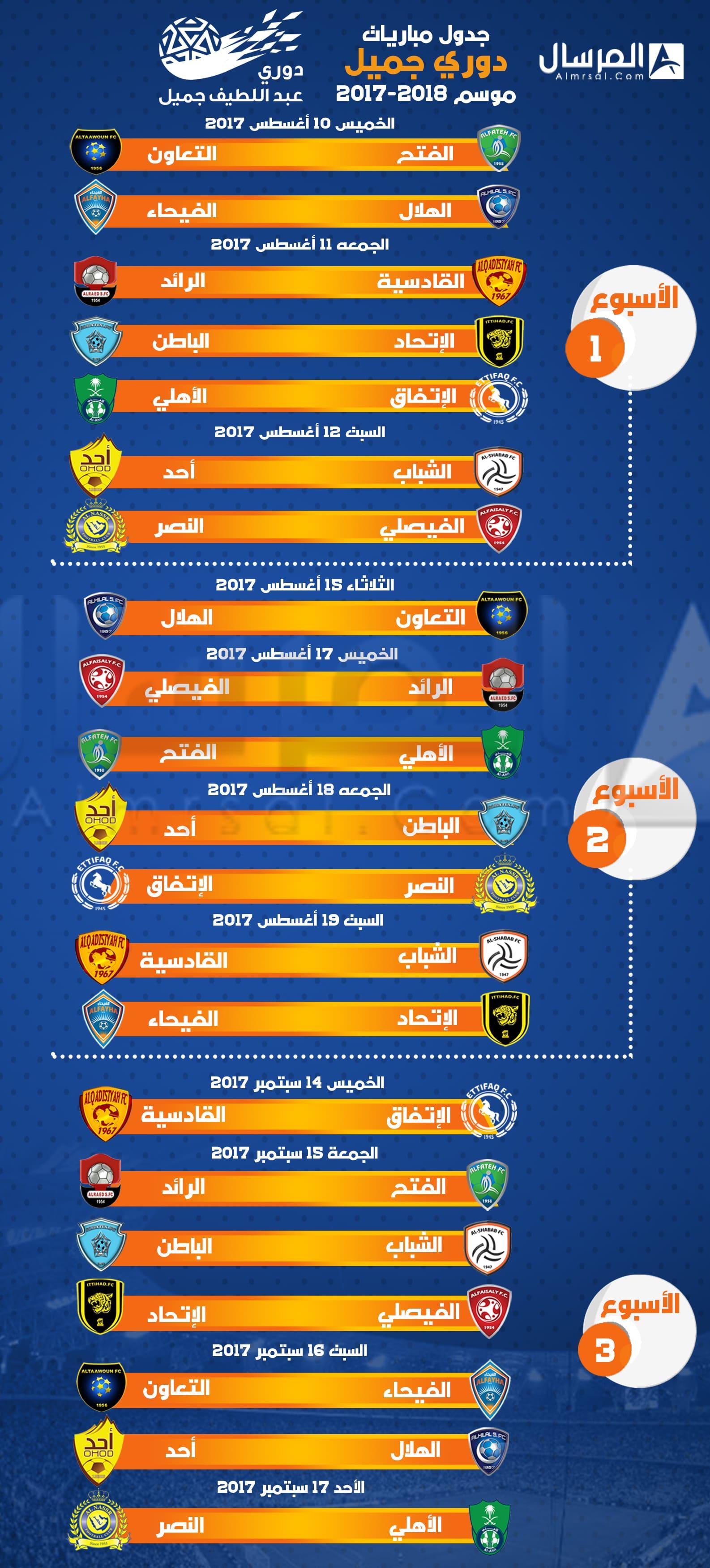 جدول مباريات دوري جميل لعام 2017 2018 م المرسال