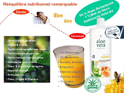 Aloe vera - Rééquilibre nutritionnel naturel