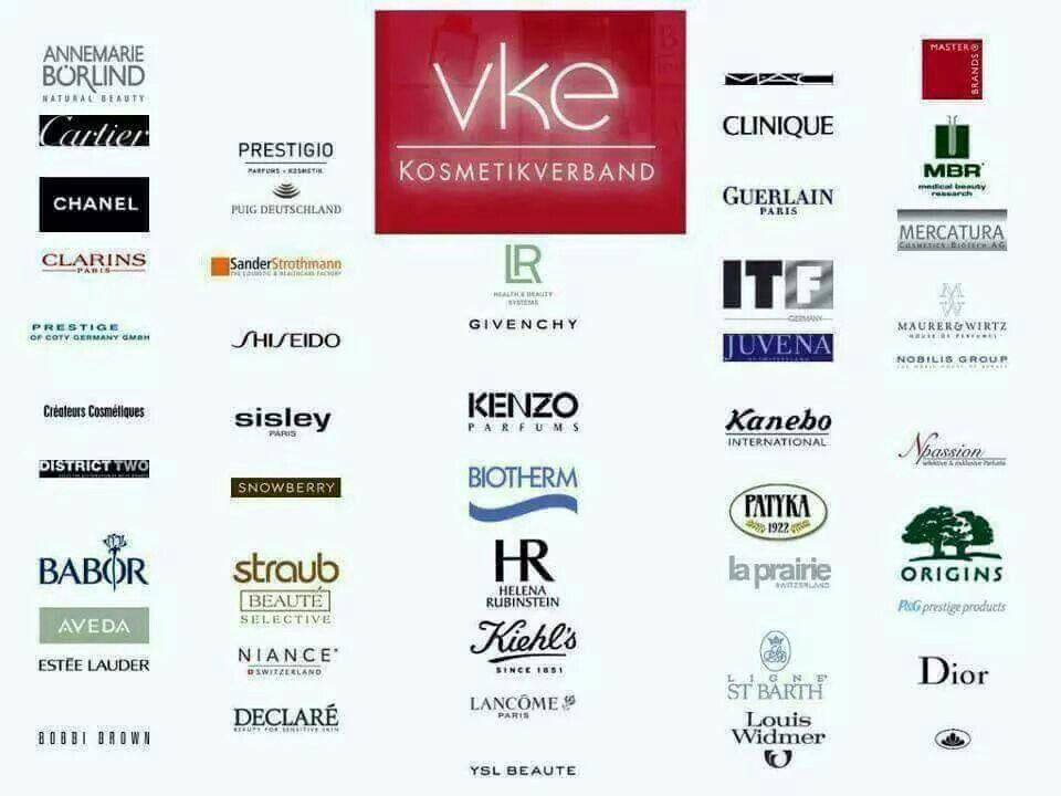 VKE - Association des distributeurs de produits cosmétiques dans le monde