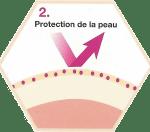 LR 5in1 pour une peau saine avec un teint éclatant, sans irritations