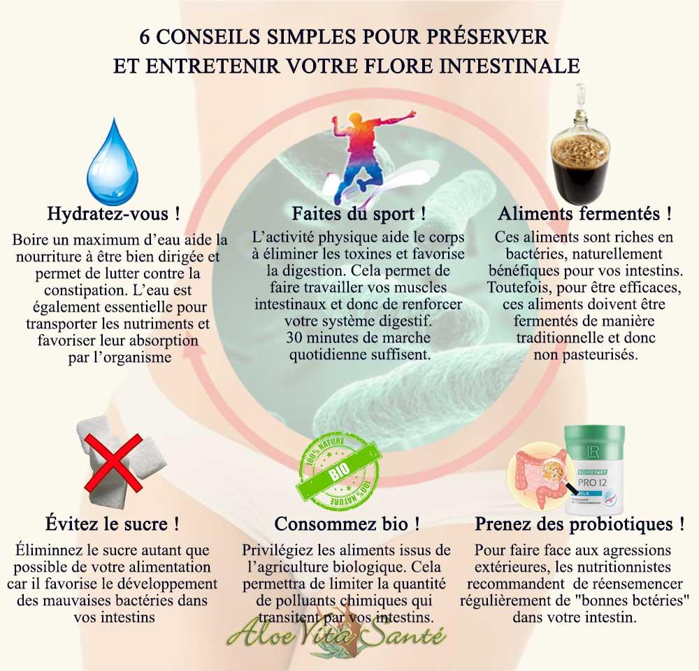 6 conseils pour préserver et entretenir la flore intestinale